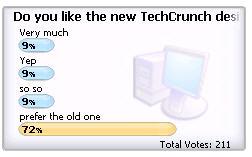 Poll techcrunch design